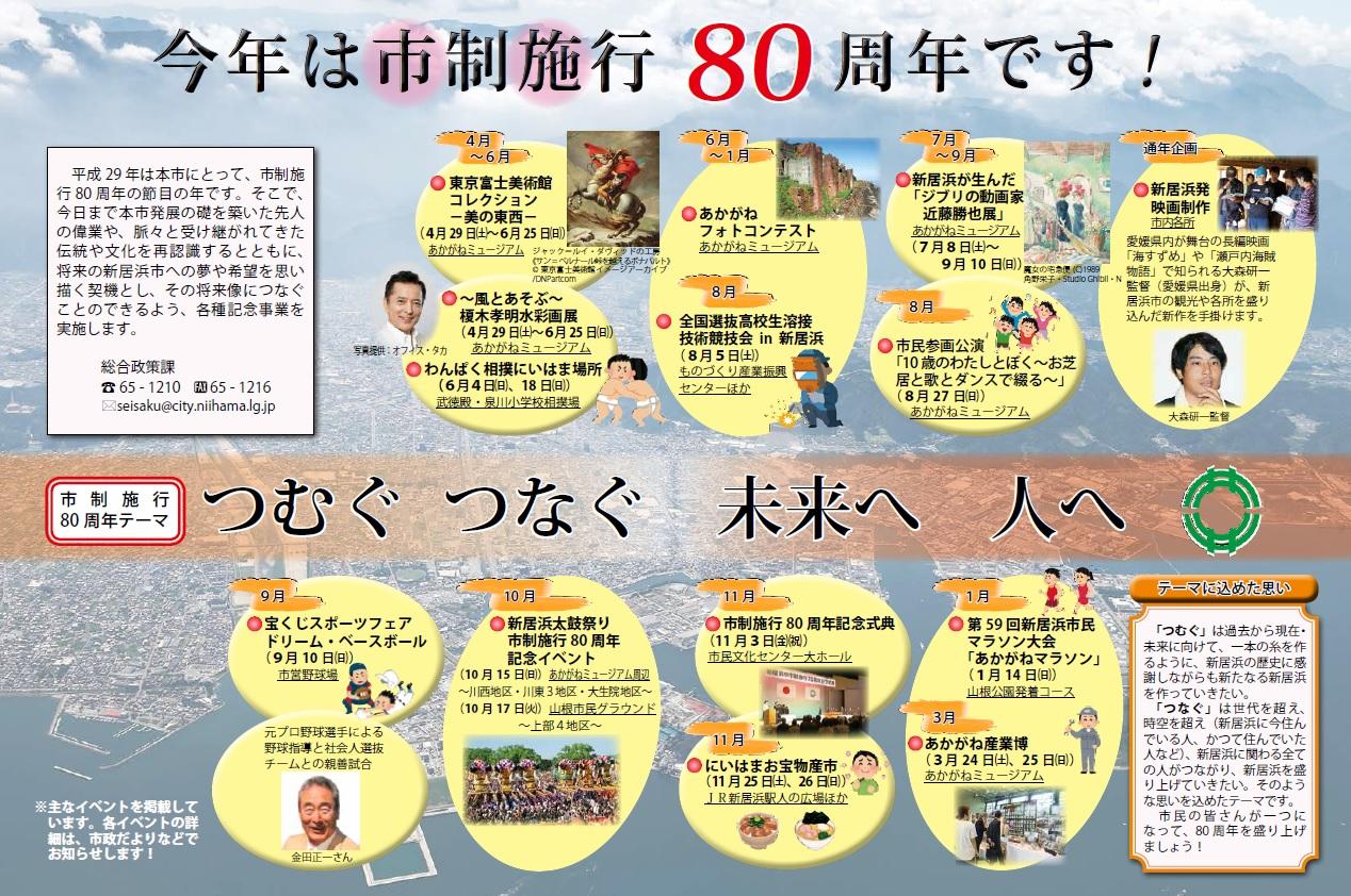 市制施行80周年記念事業